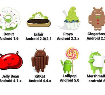 Android Sürümleri Hakkında Bilmeniz Gereken Her şey