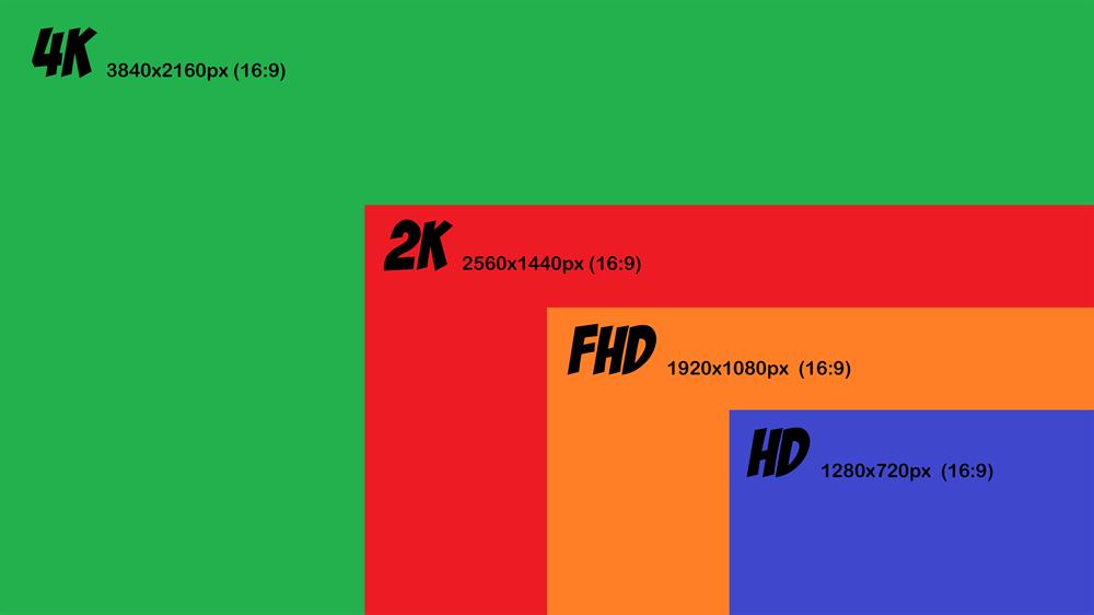 4K Çözünürlük Nedir? Ultra HD'ye Genel Bakış
