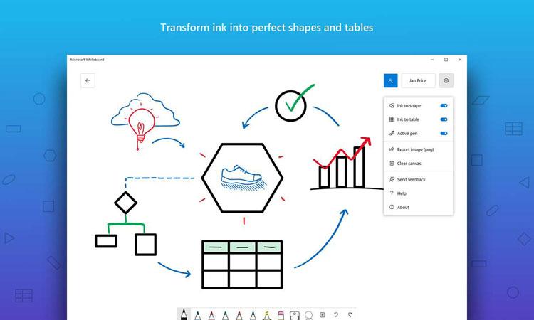 Office 365 için Microsoft Whiteboard Nasıl Etkinleştirilir?
