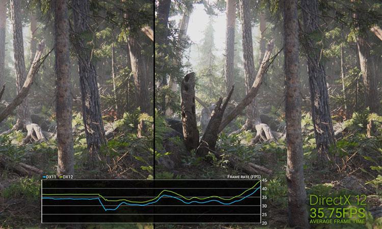 Unity Artık Xbox One'da DirectX 12'yi Destekliyor