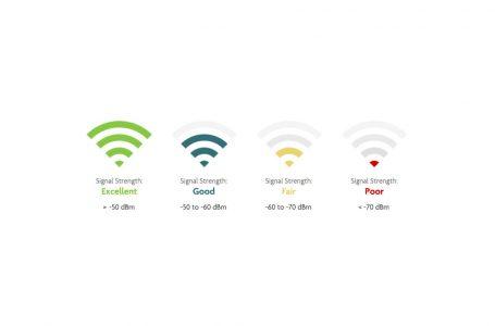 WiFi sinyal gücü nasıl ölçülür?