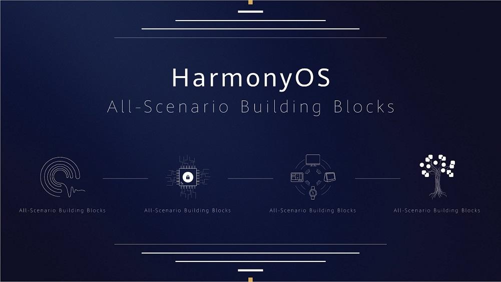 Huawei'nin İşletim Sistemi HarmonyOS Duyuruldu!